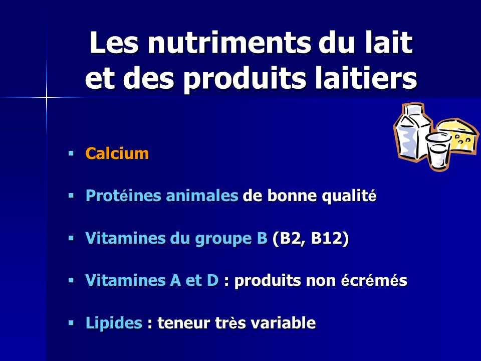 Composition du lait * Entier1/2 ÉcréméÉcrémé Énergie (kcal / 100g)62,745,633,3 Eau (g / 100g)87,889,691 Protides (g / 100g)3,2 3,3 Lipides (g / 100g)3,51,60,1 Glucides (g / 100g)4,6 4,8 Calcium (mg / 100g)120 Rétinol ( g / 100g) 40180 Vitamine B2 (mg / 100g) 0,170,180,16 Vitamine B12 ( g / 100g) 0,20,3 Vitamine D ( g / 100g) 0,0300 * Lait UHT