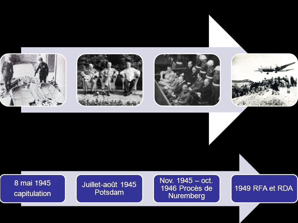 8 mai 1945 capitulation Juillet-août 1945 Potsdam Nov. 1945 – oct. 1946 Procès de Nuremberg 1949 RFA et RDA