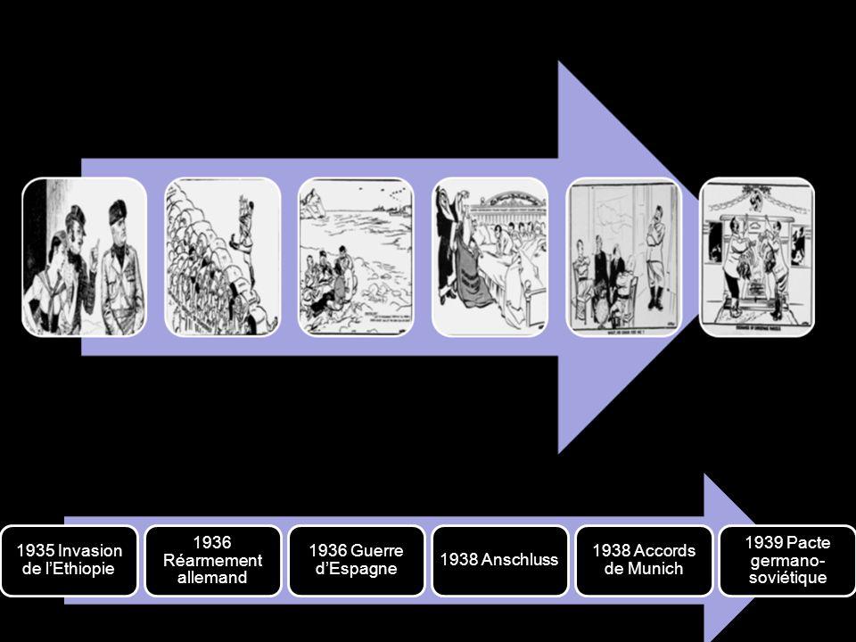 Etude dun exemple La dénazification en Alsace Extrait des Actualités françaises du 2 mai 1946, INA, réalisé par le Service cinématographique des Armées sur le procès du Gauleiter Wagner
