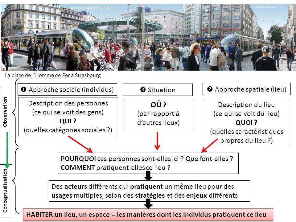 Description des personnes (ce qui se voit des gens) QUI ? (quelles catégories sociales ?) OÙ ? (par rapport à dautres lieux) Description du lieu (ce q