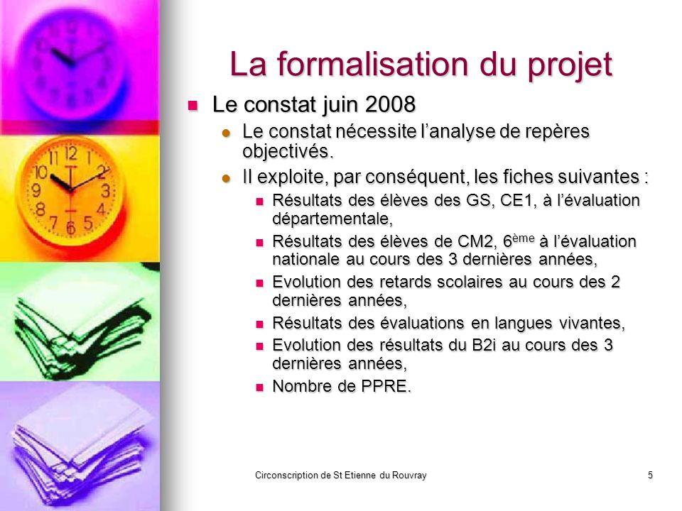 Circonscription de St Etienne du Rouvray5 La formalisation du projet Le constat juin 2008 Le constat juin 2008 Le constat nécessite lanalyse de repères objectivés.
