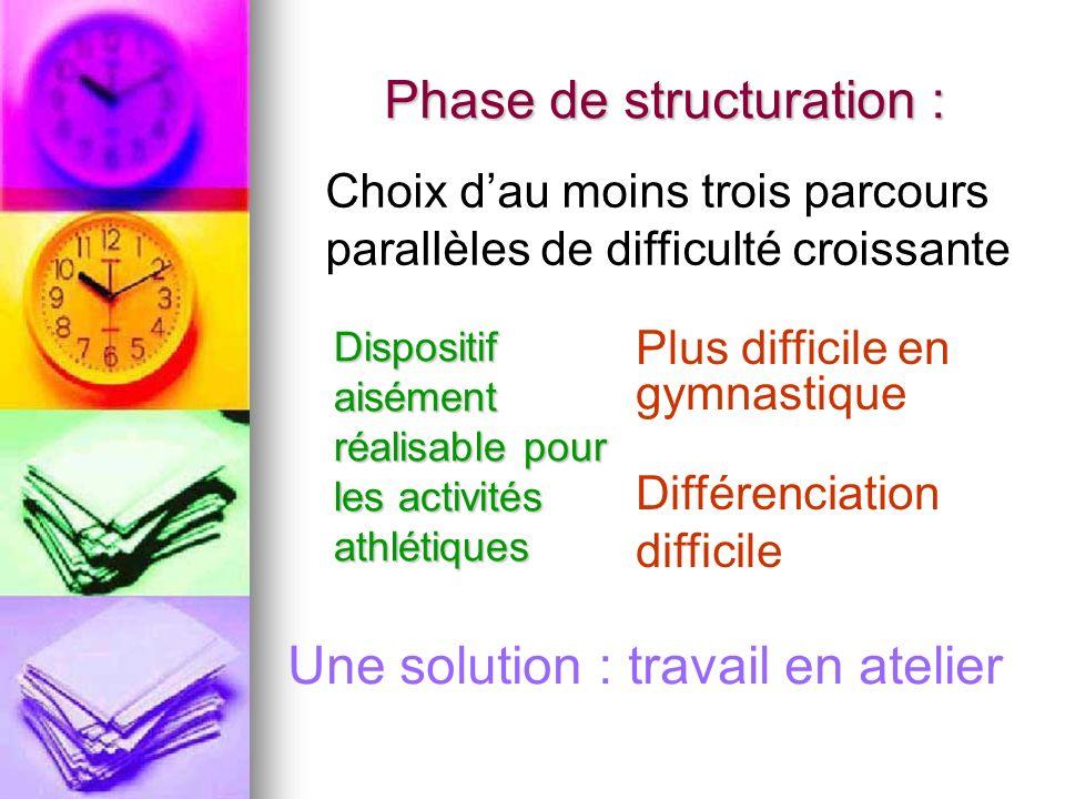 Phase de structuration : Choix dau moins trois parcours parallèles de difficulté croissante Plus difficile en gymnastique Différenciation difficile Une solution : travail en atelier Dispositif aisément réalisable pour les activités athlétiques