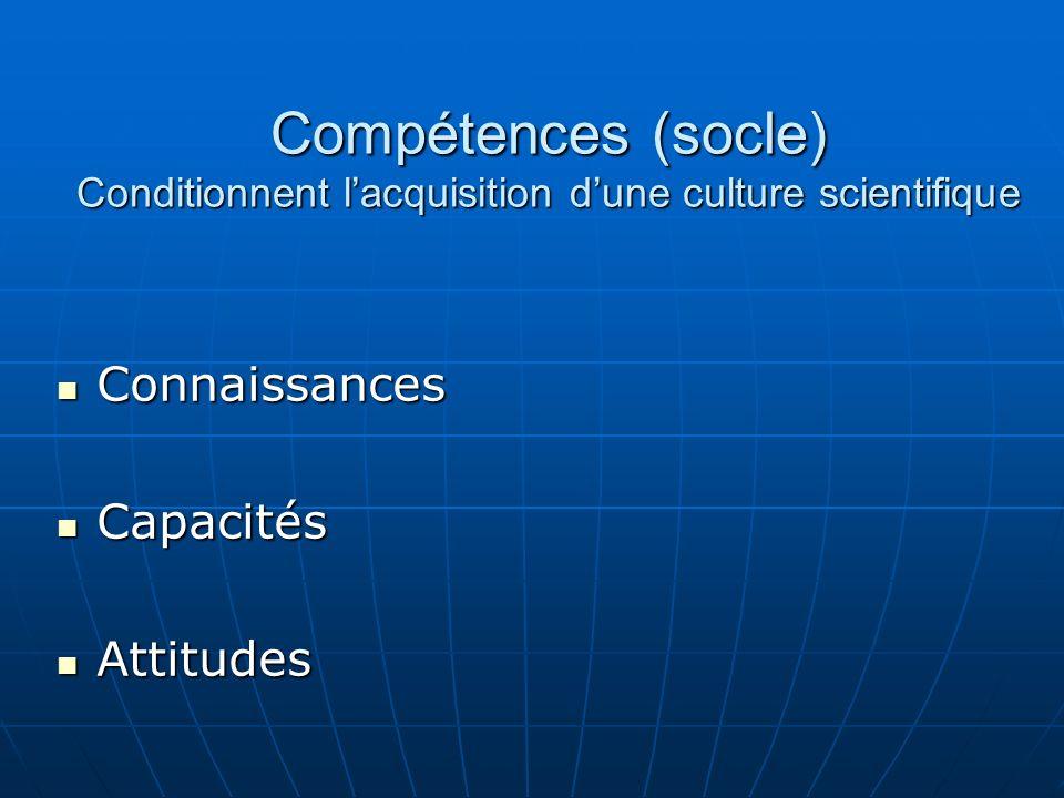 Compétences (socle) Conditionnent lacquisition dune culture scientifique Connaissances Connaissances Capacités Capacités Attitudes Attitudes