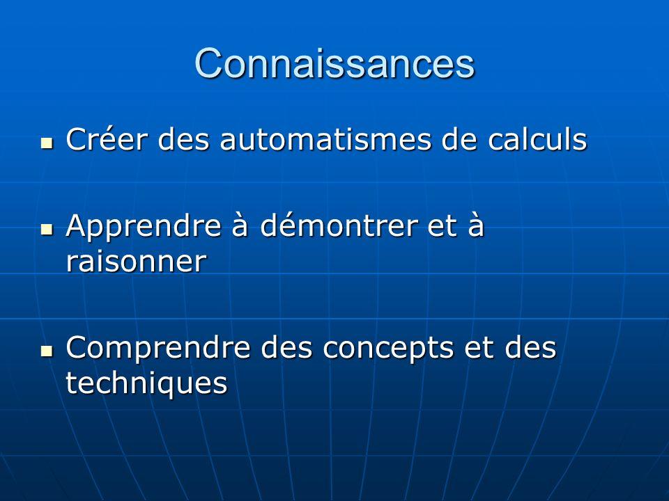 Connaissances Créer des automatismes de calculs Créer des automatismes de calculs Apprendre à démontrer et à raisonner Apprendre à démontrer et à raisonner Comprendre des concepts et des techniques Comprendre des concepts et des techniques