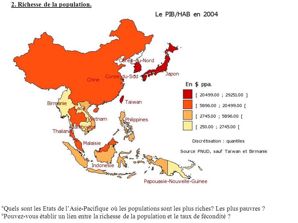 °Quels sont les Etats de lAsie-Pacifique où les populations sont les plus riches? Les plus pauvres ? °Pouvez-vous établir un lien entre la richesse de