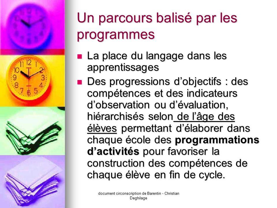 document circonscription de Barentin - Christian Deghilage Un parcours balisé par les programmes La place du langage dans les apprentissages La place