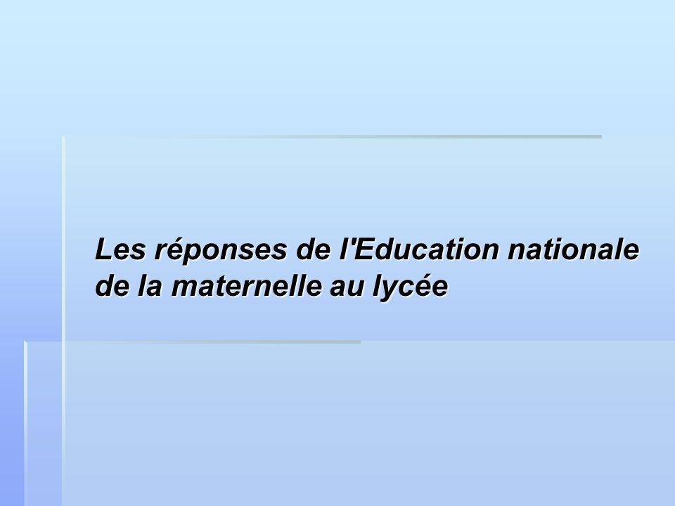 Les réponses de l'Education nationale de la maternelle au lycée