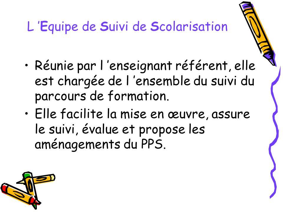 L Equipe de Suivi de Scolarisation Réunie par l enseignant référent, elle est chargée de l ensemble du suivi du parcours de formation. Elle facilite l