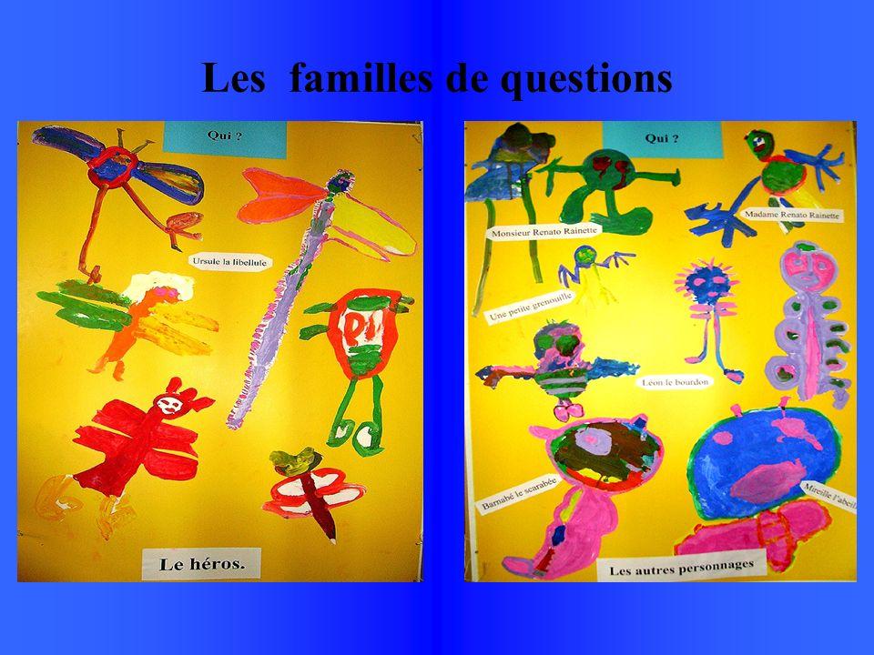 Les familles de questions