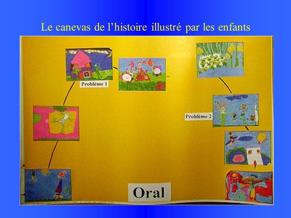 Le canevas de lhistoire illustré par les enfants