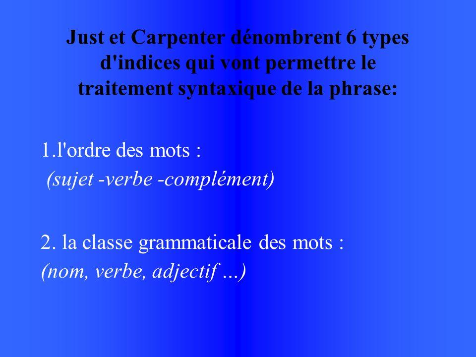 Just et Carpenter dénombrent 6 types d indices qui vont permettre le traitement syntaxique de la phrase: 1.l ordre des mots : (sujet -verbe -complément) 2.