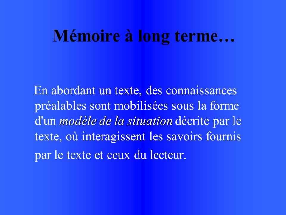 Mémoire à long terme… modèle de la situation En abordant un texte, des connaissances préalables sont mobilisées sous la forme d un modèle de la situation décrite par le texte, où interagissent les savoirs fournis par le texte et ceux du lecteur.