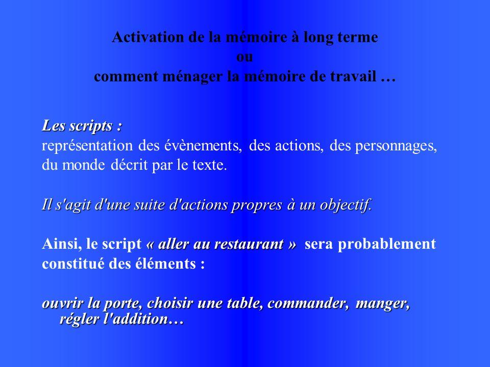 Activation de la mémoire à long terme ou comment ménager la mémoire de travail … Les scripts : représentation des évènements, des actions, des personnages, du monde décrit par le texte.