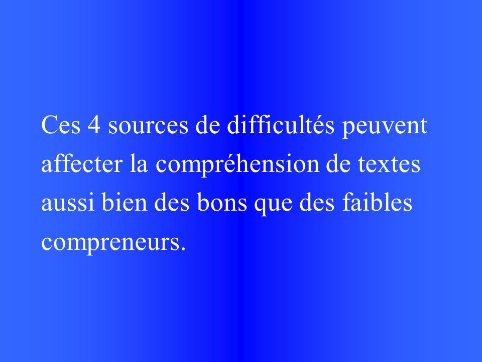 Ces 4 sources de difficultés peuvent affecter la compréhension de textes aussi bien des bons que des faibles compreneurs.