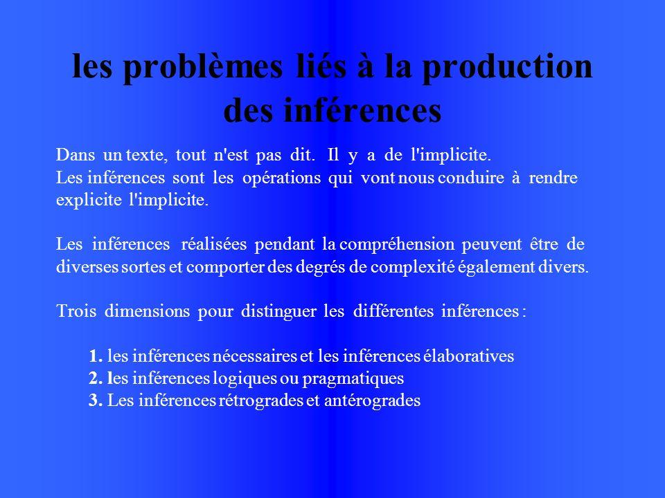 les problèmes liés à la production des inférences Dans un texte, tout n est pas dit.