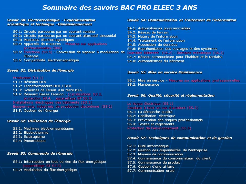 Sommaire des savoirs BAC PRO ELEEC 3 ANS Savoir S0: Electrotechnique - Expérimentation scientifique et technique –Dimensionnement S0.1: Circuits parco