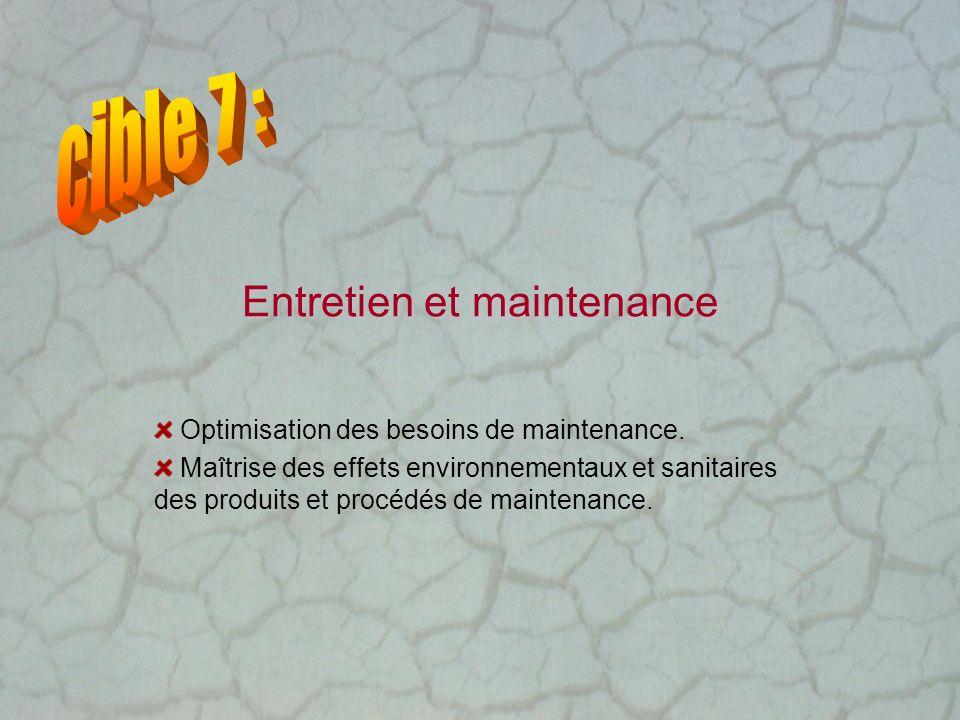 Entretien et maintenance Optimisation des besoins de maintenance. Maîtrise des effets environnementaux et sanitaires des produits et procédés de maint