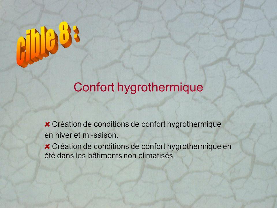 Confort hygrothermique Création de conditions de confort hygrothermique en hiver et mi-saison. Création de conditions de confort hygrothermique en été