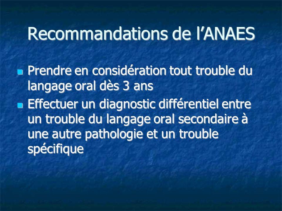 Recommandations de lANAES Prendre en considération tout trouble du langage oral dès 3 ans Prendre en considération tout trouble du langage oral dès 3