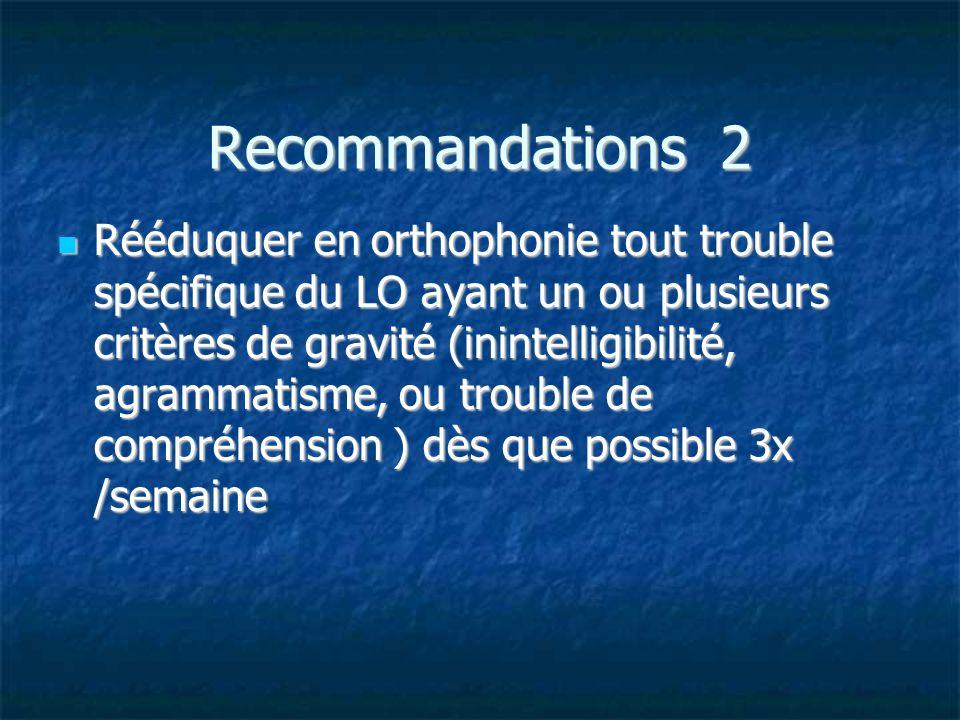 Recommandations 2 Rééduquer en orthophonie tout trouble spécifique du LO ayant un ou plusieurs critères de gravité (inintelligibilité, agrammatisme, o