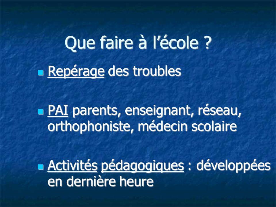 Que faire à lécole ? Repérage des troubles Repérage des troubles PAI parents, enseignant, réseau, orthophoniste, médecin scolaire PAI parents, enseign