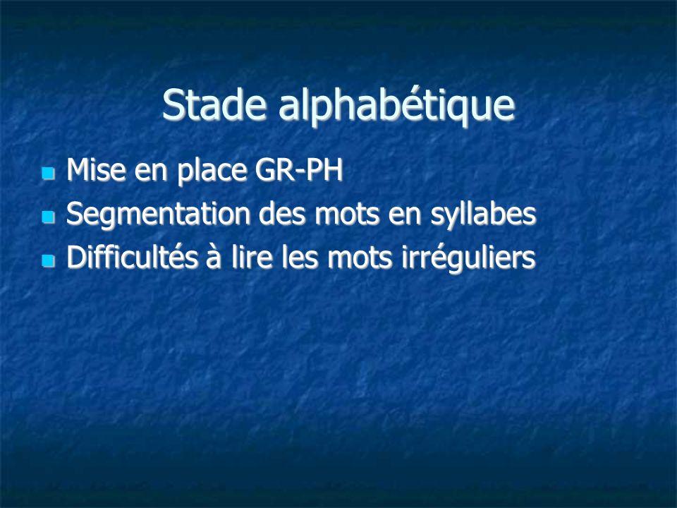 Stade alphabétique Mise en place GR-PH Mise en place GR-PH Segmentation des mots en syllabes Segmentation des mots en syllabes Difficultés à lire les