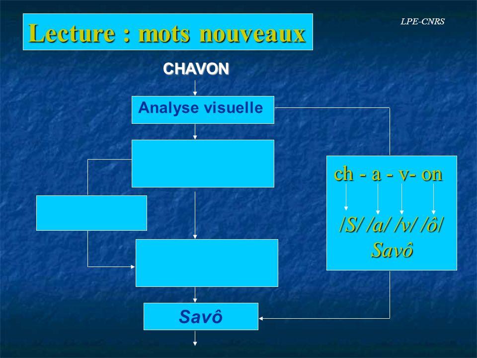 Lecture : mots nouveaux Analyse visuelle Savô CHAVON ch - a - v- on /S/ /a/ /v/ /ô/ /S/ /a/ /v/ /ô/ Savô Savô LPE-CNRS