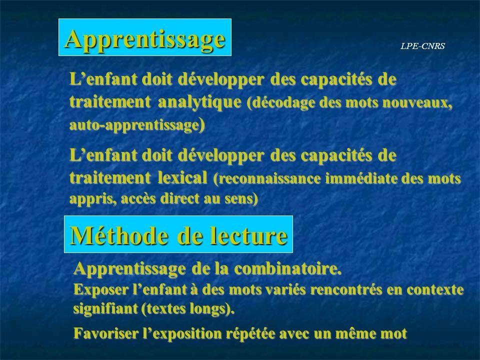 Apprentissage Lenfant doit développer des capacités de traitement analytique (décodage des mots nouveaux, auto-apprentissage ) Lenfant doit développer