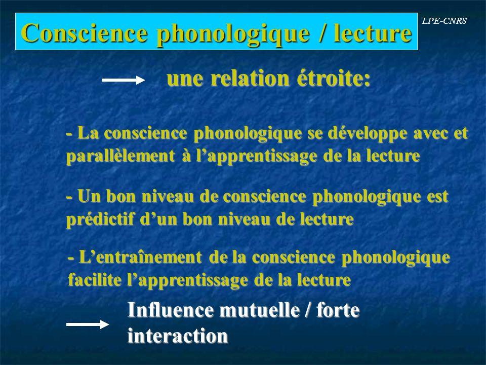 Conscience phonologique / lecture une relation étroite: - La conscience phonologique se développe avec et parallèlement à lapprentissage de la lecture