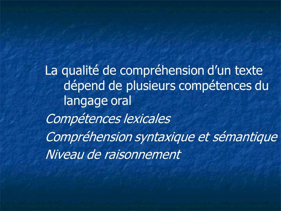 La qualité de compréhension dun texte dépend de plusieurs compétences du langage oral Compétences lexicales Compréhension syntaxique et sémantique Niv