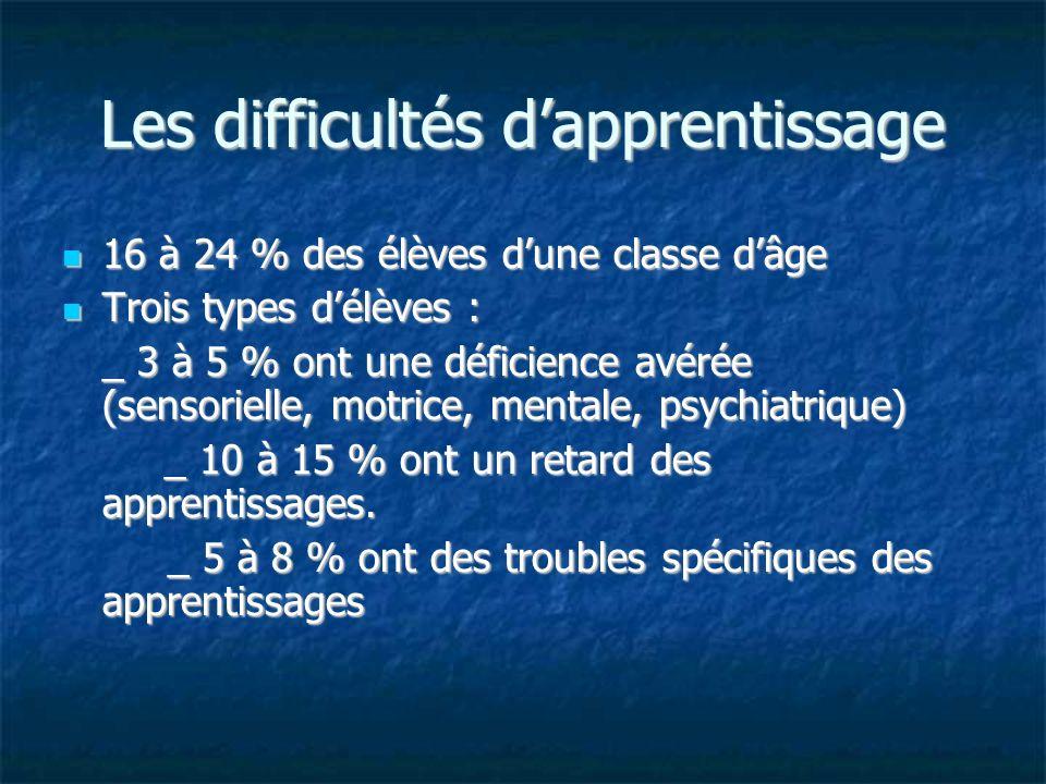 Les difficultés dapprentissage 16 à 24 % des élèves dune classe dâge 16 à 24 % des élèves dune classe dâge Trois types délèves : Trois types délèves :