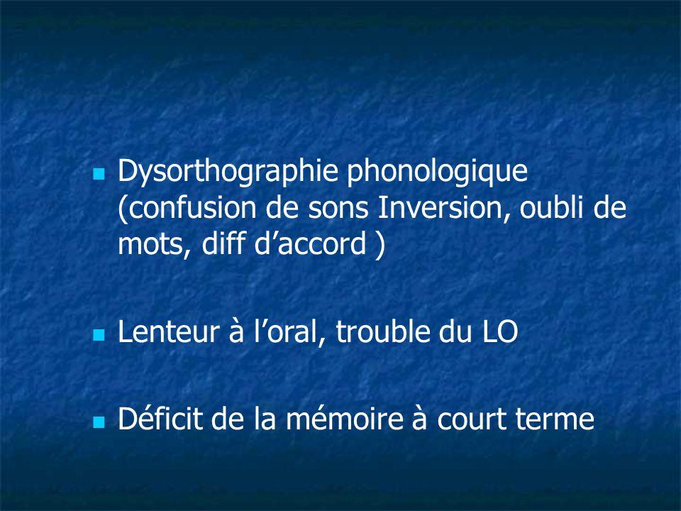 Dysorthographie phonologique (confusion de sons Inversion, oubli de mots, diff daccord ) Lenteur à loral, trouble du LO Déficit de la mémoire à court