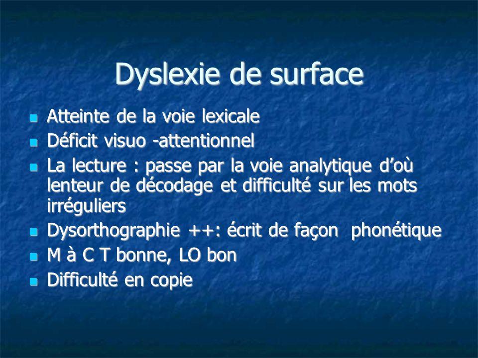 Dyslexie de surface Atteinte de la voie lexicale Atteinte de la voie lexicale Déficit visuo -attentionnel Déficit visuo -attentionnel La lecture : pas