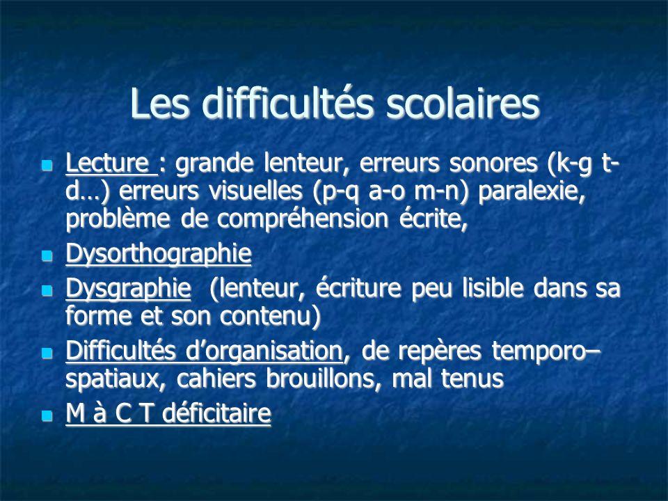 Les difficultés scolaires Lecture : grande lenteur, erreurs sonores (k-g t- d…) erreurs visuelles (p-q a-o m-n) paralexie, problème de compréhension é