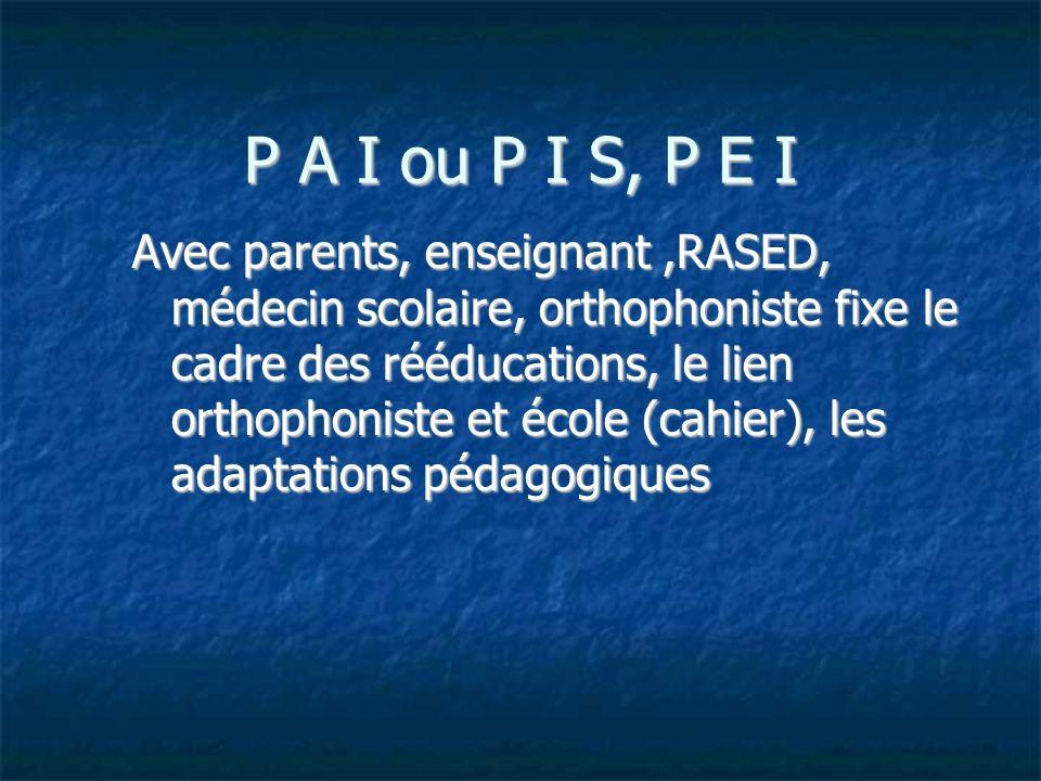 P A I ou P I S, P E I Avec parents, enseignant,RASED, médecin scolaire, orthophoniste fixe le cadre des rééducations, le lien orthophoniste et école (