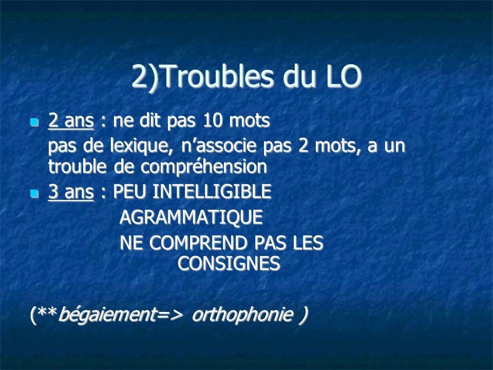 3) Trouble du LO3) Trouble du LO 5 ans: retard de conscience phonologique, difficultés à répéter les pseudo mots 5 ans: retard de conscience phonologique, difficultés à répéter les pseudo mots retard de lexique, de syntaxe problème de compréhension troubles de prononciation
