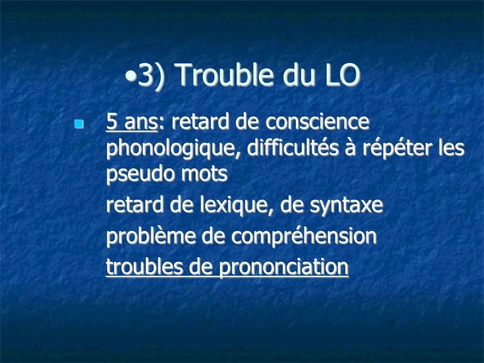3) Trouble du LO3) Trouble du LO 5 ans: retard de conscience phonologique, difficultés à répéter les pseudo mots 5 ans: retard de conscience phonologi