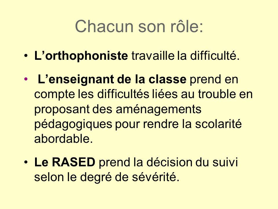 Chacun son rôle: Lorthophoniste travaille la difficulté. Lenseignant de la classe prend en compte les difficultés liées au trouble en proposant des am