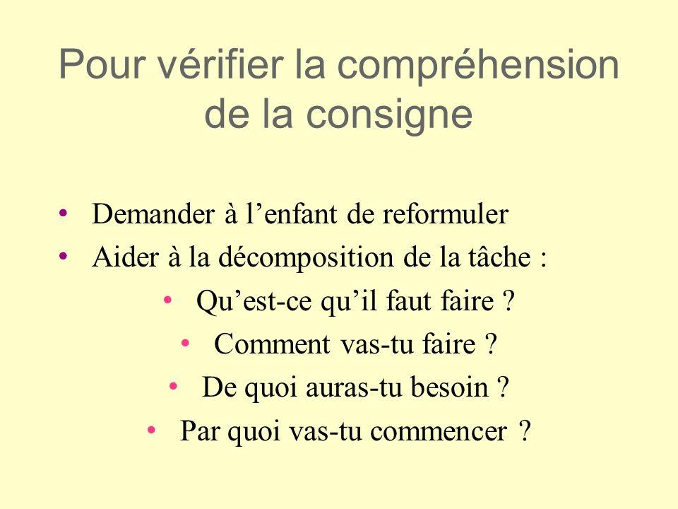 Pour vérifier la compréhension de la consigne Demander à lenfant de reformuler Aider à la décomposition de la tâche : Quest-ce quil faut faire ? Comme