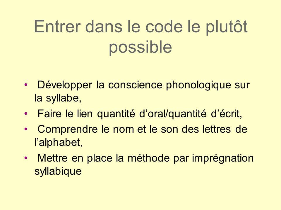 Entrer dans le code le plutôt possible Développer la conscience phonologique sur la syllabe, Faire le lien quantité doral/quantité décrit, Comprendre