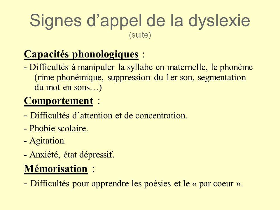 Signes dappel de la dyslexie (suite) Capacités phonologiques : - Difficultés à manipuler la syllabe en maternelle, le phonème (rime phonémique, suppre