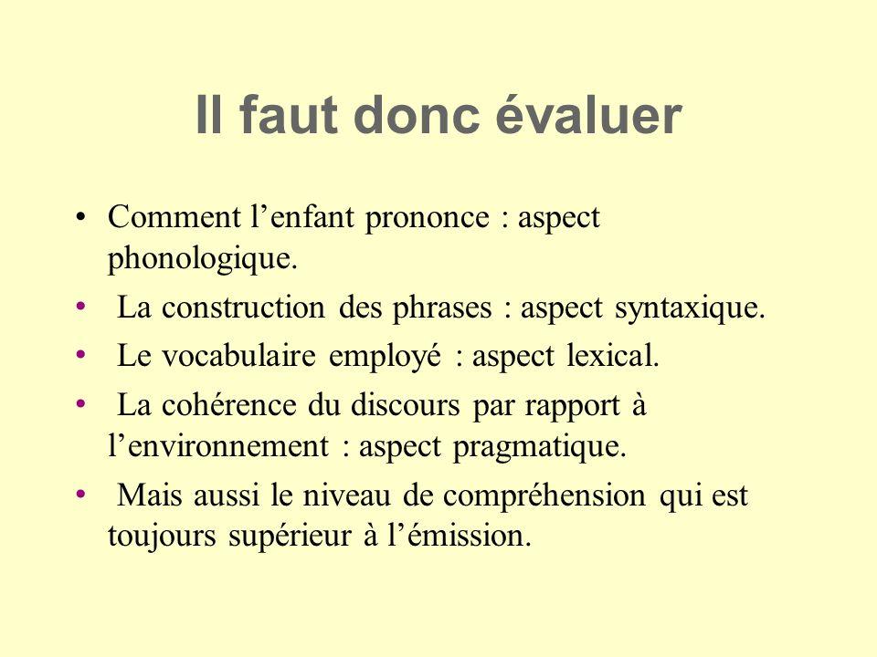 Période pré-linguistique Vers 2 à 3 mois, les vocalises : Contrôle lappareil phonatoire: « are re », « are aa ».