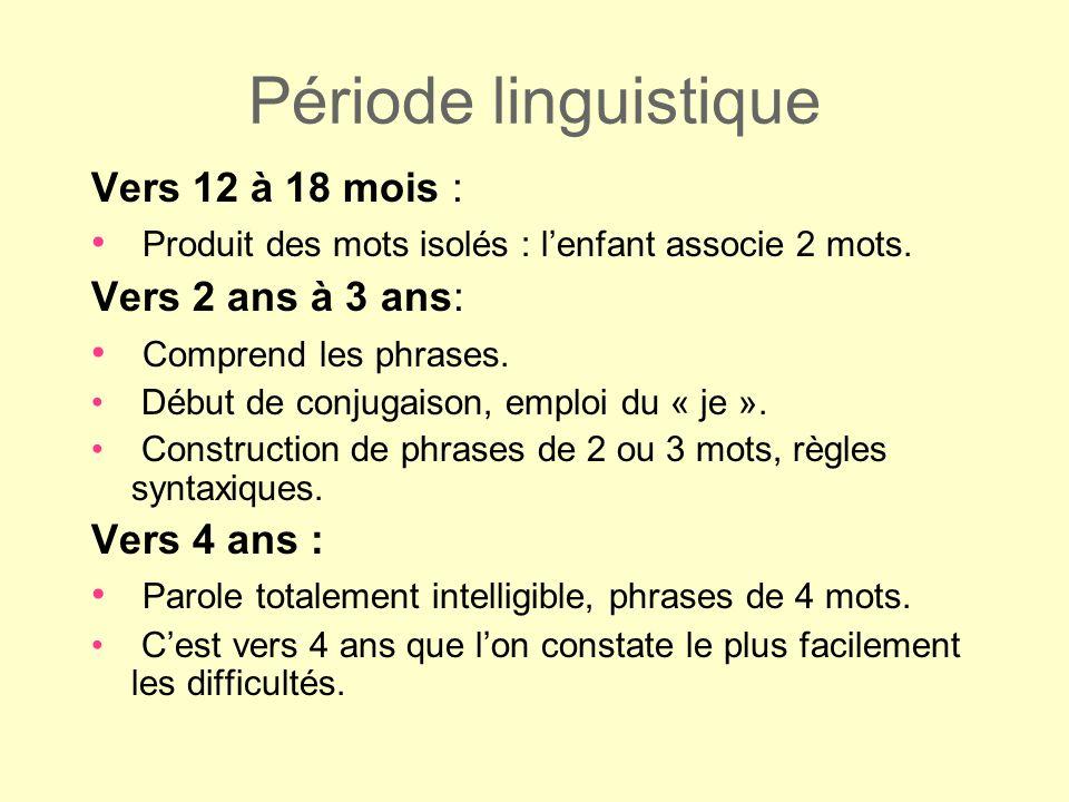 Période linguistique Vers 12 à 18 mois : Produit des mots isolés : lenfant associe 2 mots. Vers 2 ans à 3 ans: Comprend les phrases. Début de conjugai