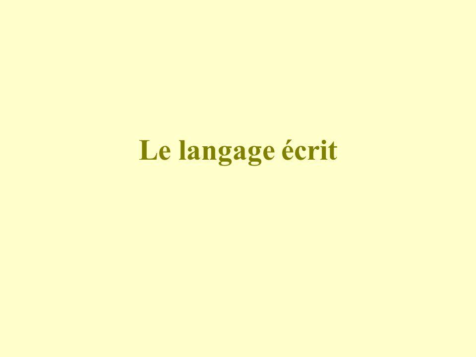 L = R x C L = Lecture R = Reconnaissance des mots –Perception visuelle –Identification des mots: reconnaître et produire des mots par létude systématique des sons, des syllabes C = Compréhension du langage oral et écrit –Maîtrise du langage oral (vocabulaire, syntaxe) –Être capable et avoir loccasion décrire et de produire des textes –Connaissance du monde (culture, se familiariser avec les écrits et les lieux de lecture (BCD, bibliothèques…)) –Construire le sens