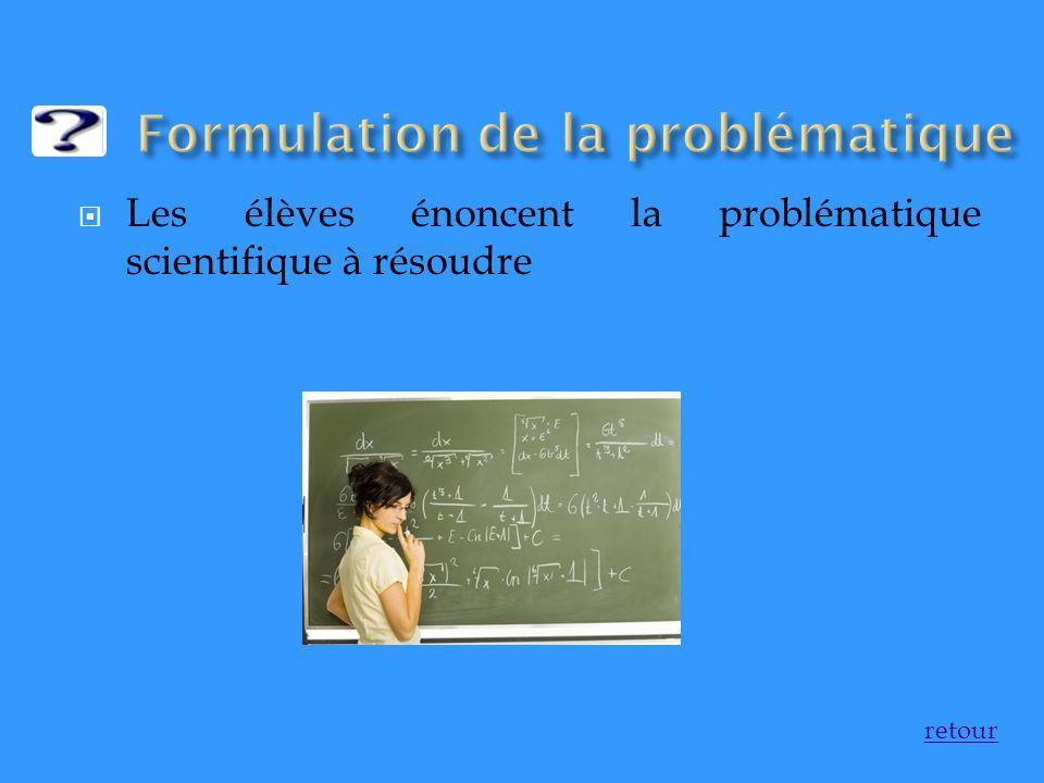 Les élèves énoncent la problématique scientifique à résoudre retour