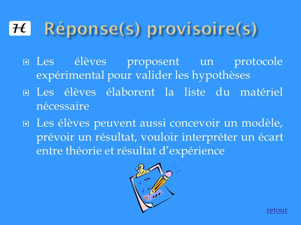 Les élèves proposent un protocole expérimental pour valider les hypothèses Les élèves élaborent la liste du matériel nécessaire Les élèves peuvent aus