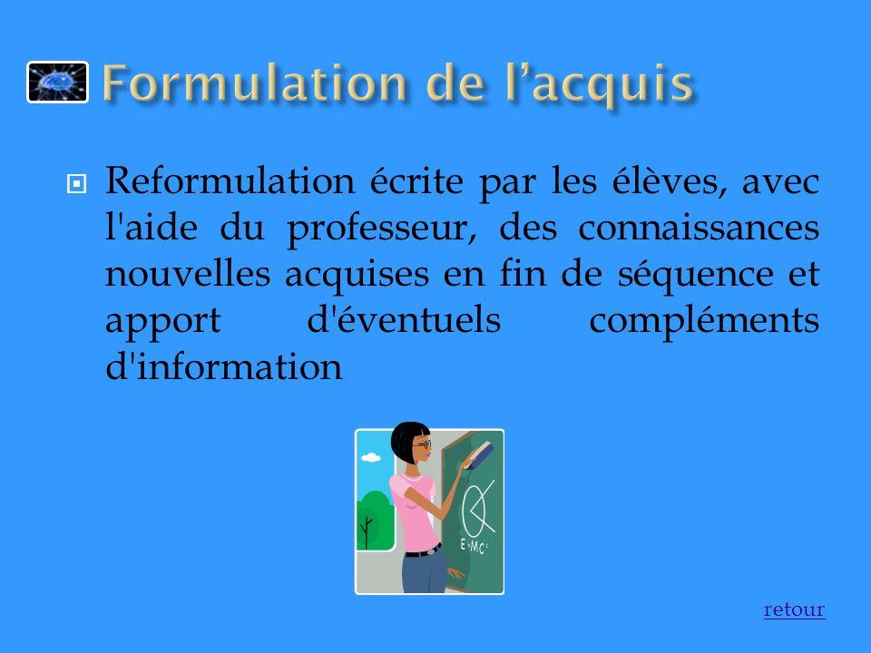 Reformulation écrite par les élèves, avec l'aide du professeur, des connaissances nouvelles acquises en fin de séquence et apport d'éventuels compléme