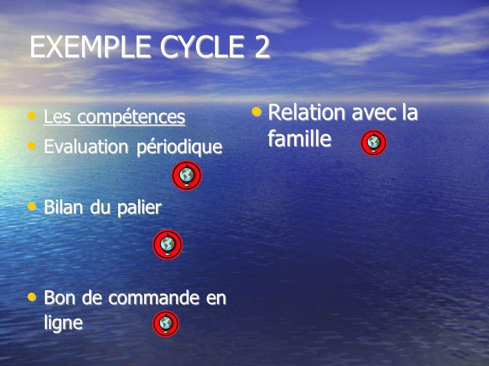 EXEMPLE CYCLE 2 Les compétences Les compétences Evaluation périodique Evaluation périodique Bilan du palier Bilan du palier Bon de commande en ligne B
