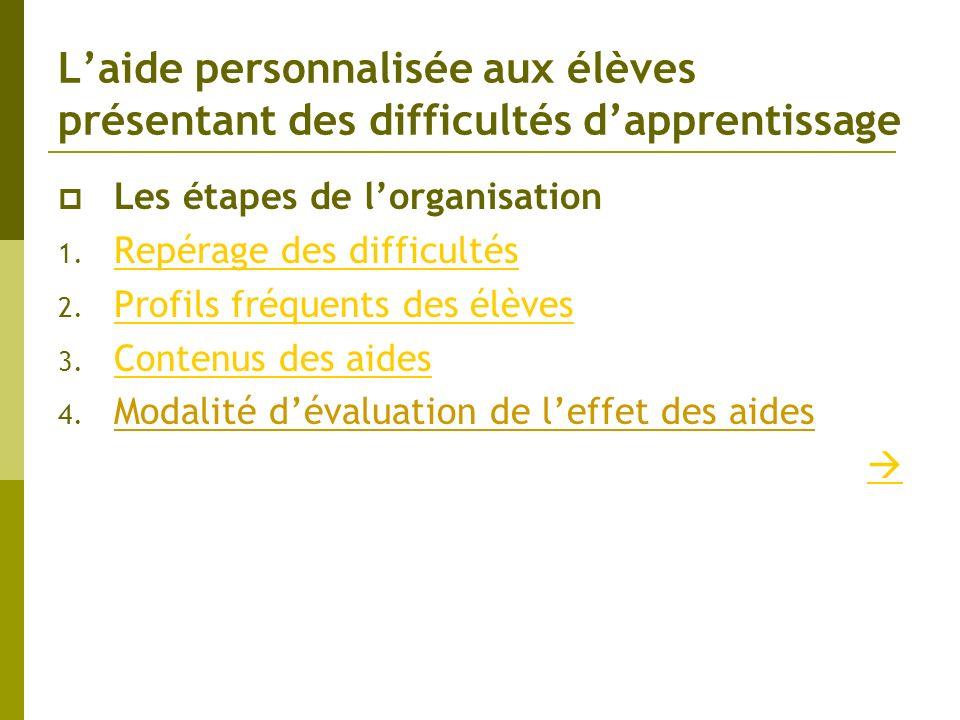 Laide personnalisée aux élèves présentant des difficultés dapprentissage Les étapes de lorganisation 1. Repérage des difficultés Repérage des difficul