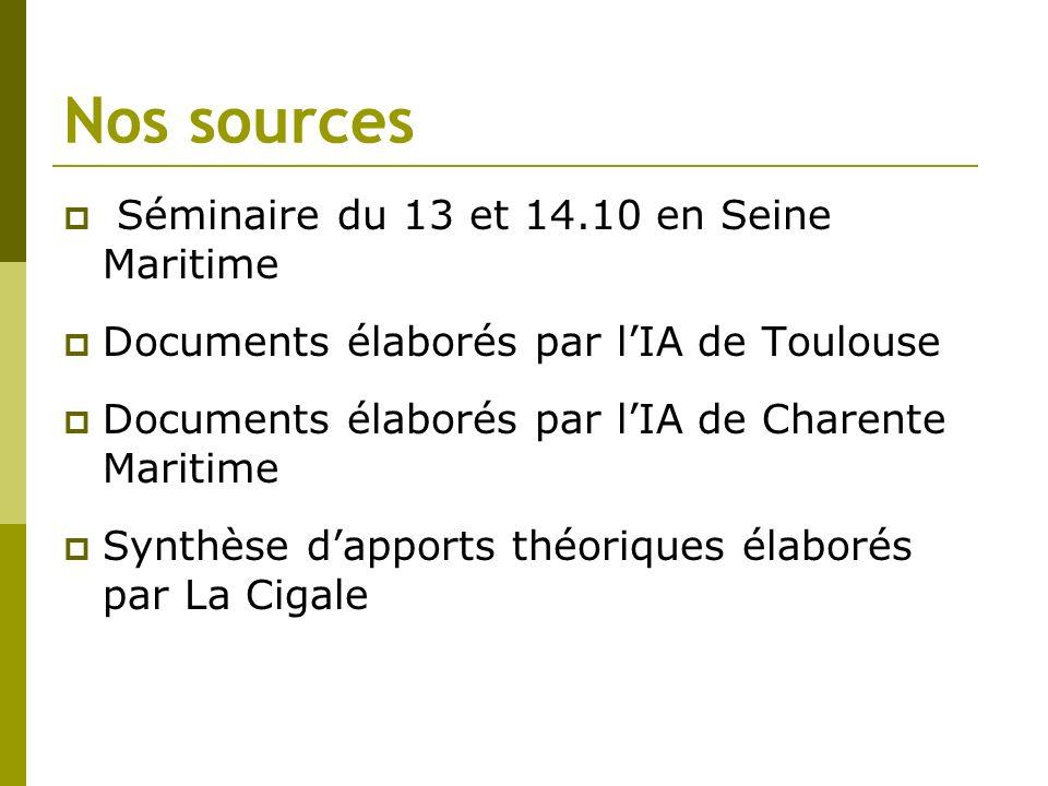 Nos sources Séminaire du 13 et 14.10 en Seine Maritime Documents élaborés par lIA de Toulouse Documents élaborés par lIA de Charente Maritime Synthèse